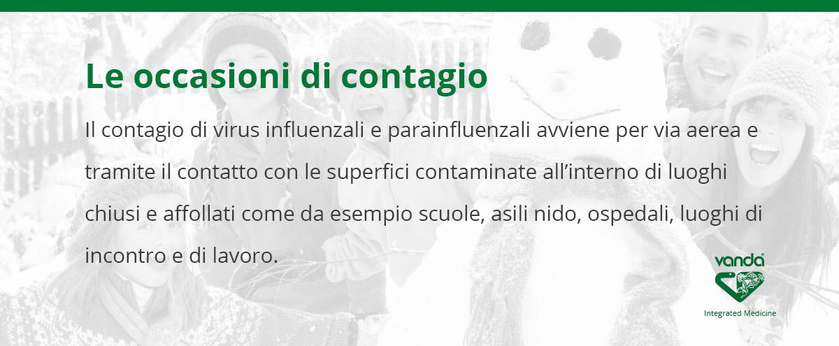 le occasioni di contagio dei virus dell'influenza