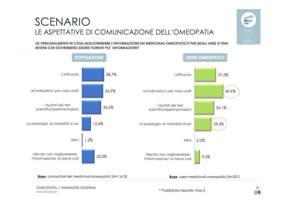 11-2-omeopatia_indagine-odierna_rapporto-finale_emg-acqua_marzo-2016