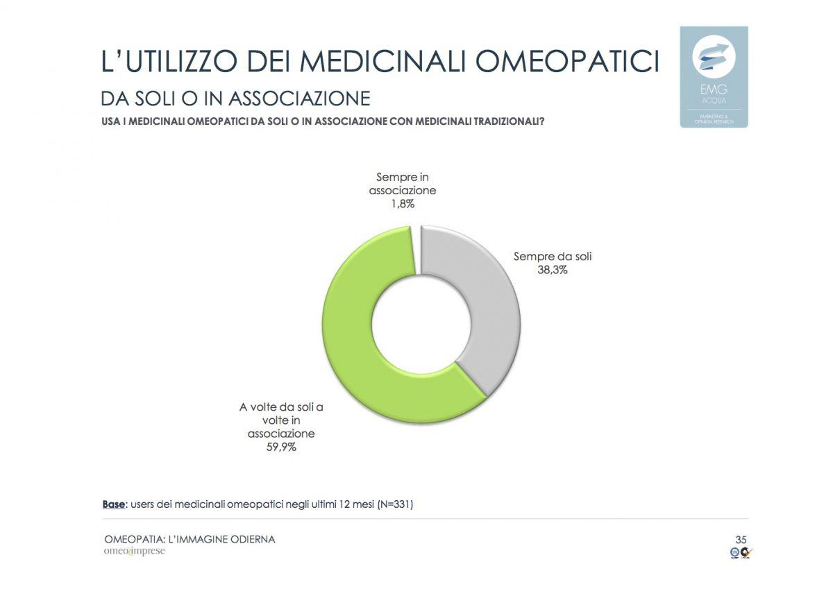 17-2-omeopatia_indagine-odierna_rapporto-finale_emg-acqua_marzo-2016
