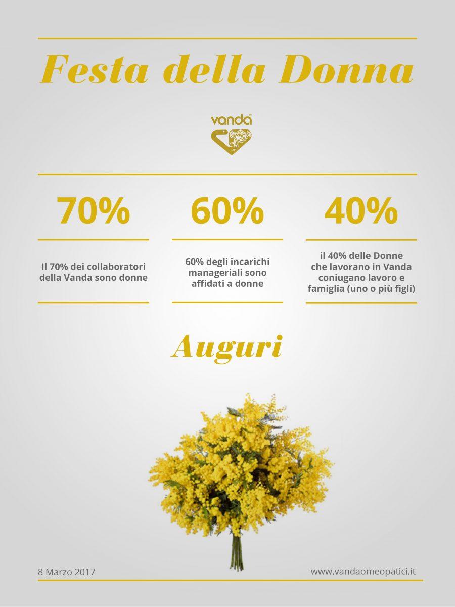 infografica vanda omeopatici per la festa delle donne.
