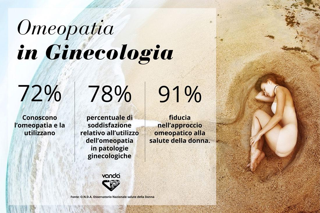 Ginecologia e rimedi omeopatici (infografica)
