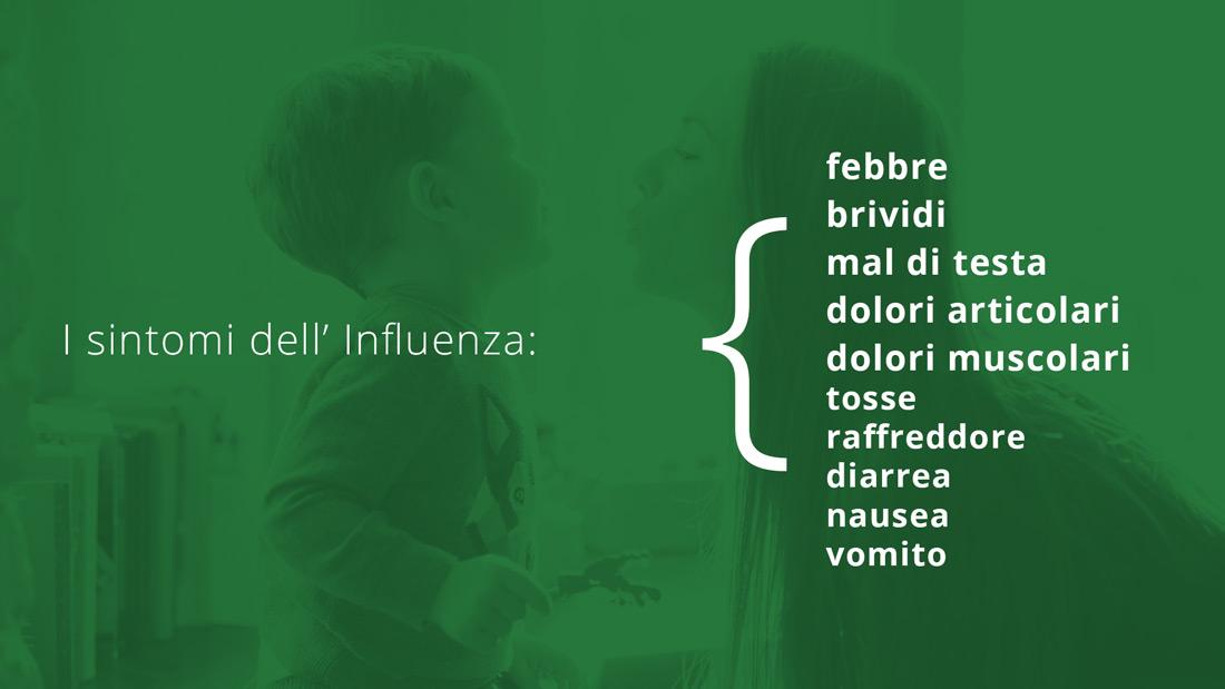 quali sono i sintomi dell'influenza?