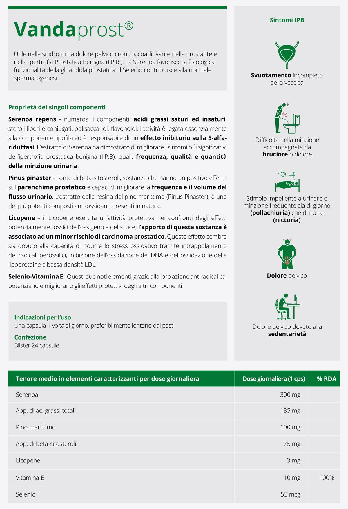 Vandaprost infografica prodotto (prostatite)