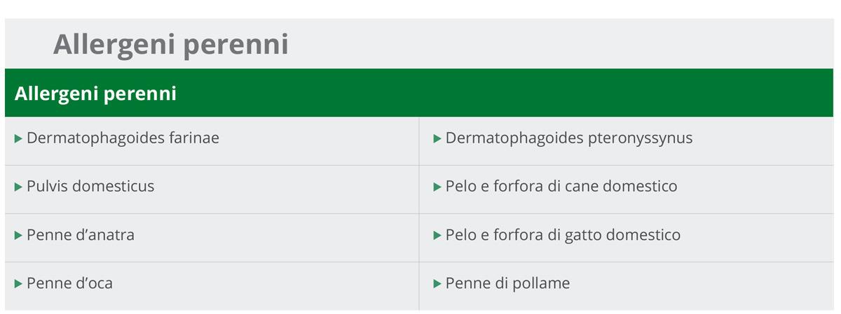 allergeni_perenni