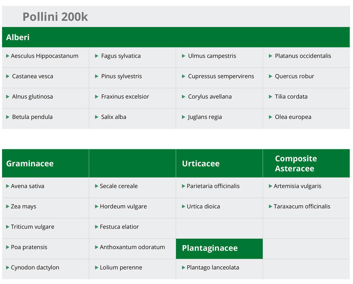 elenco-allergeni-stagionali-e-perenni-1