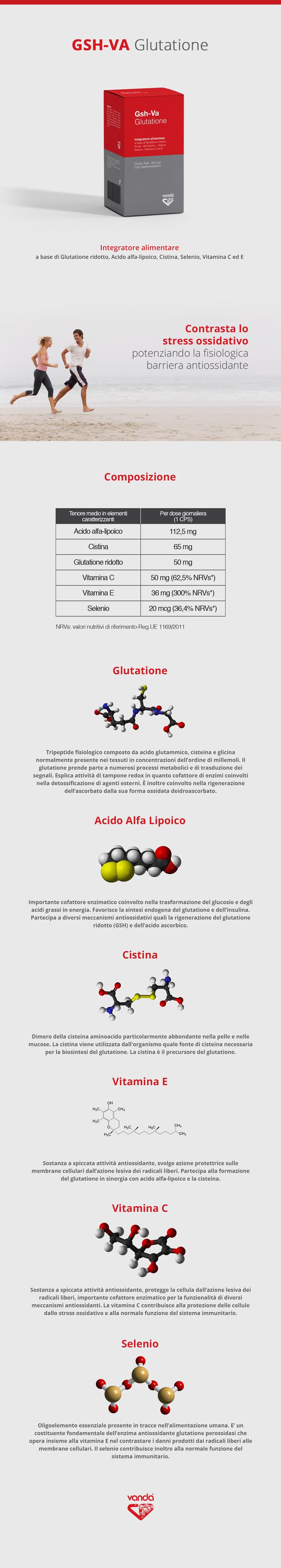 Infografica integratore di glutatione antiossidante