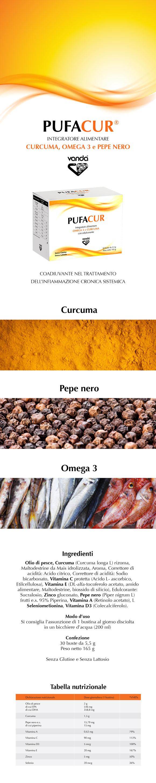 Infografica Curcuma, pepe nero Omega3: Pufacur