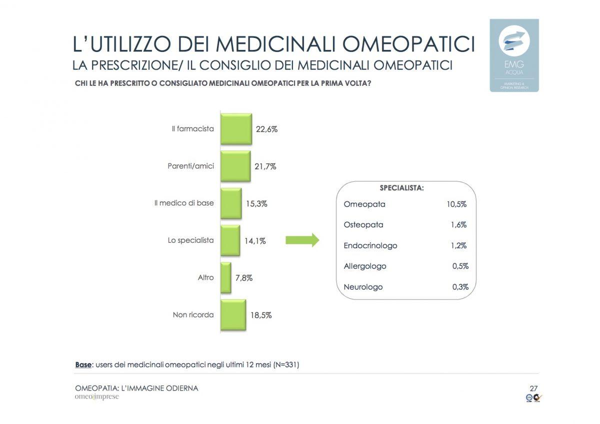14-2-omeopatia_indagine-odierna_rapporto-finale_emg-acqua_marzo-2016