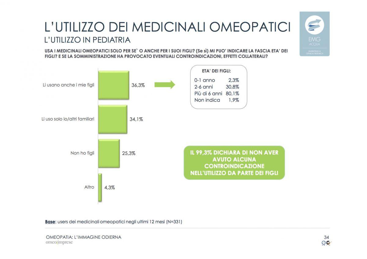 16-2-omeopatia_indagine-odierna_rapporto-finale_emg-acqua_marzo-2016