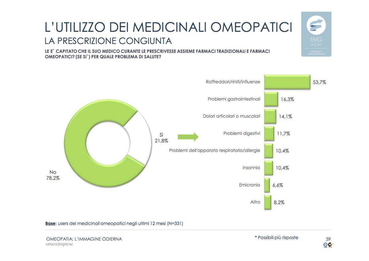 19-2-omeopatia_indagine-odierna_rapporto-finale_emg-acqua_marzo-2016