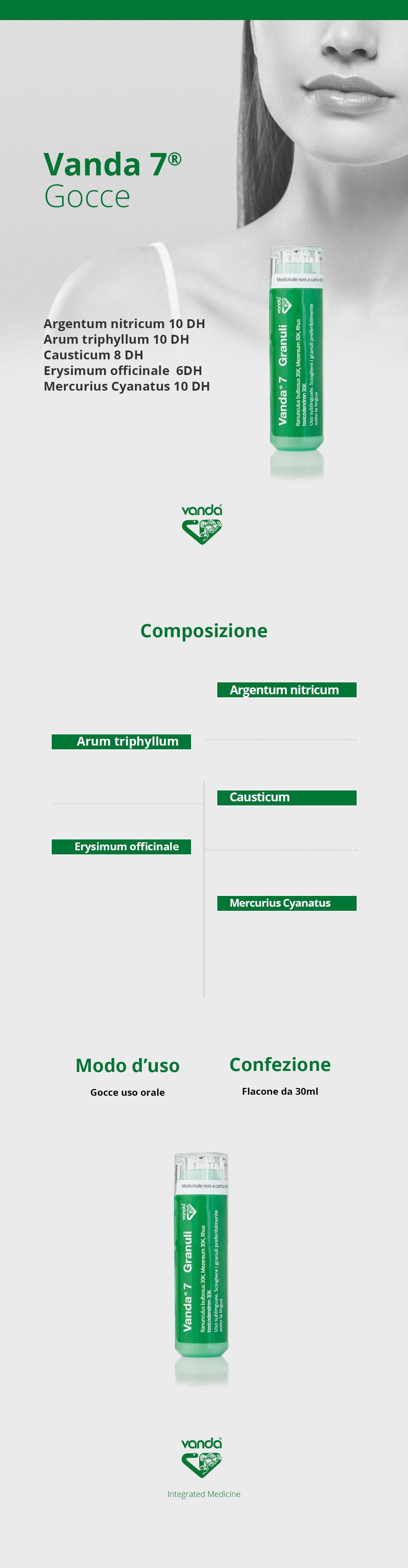 Infografica Vanda 7 (Afonia)