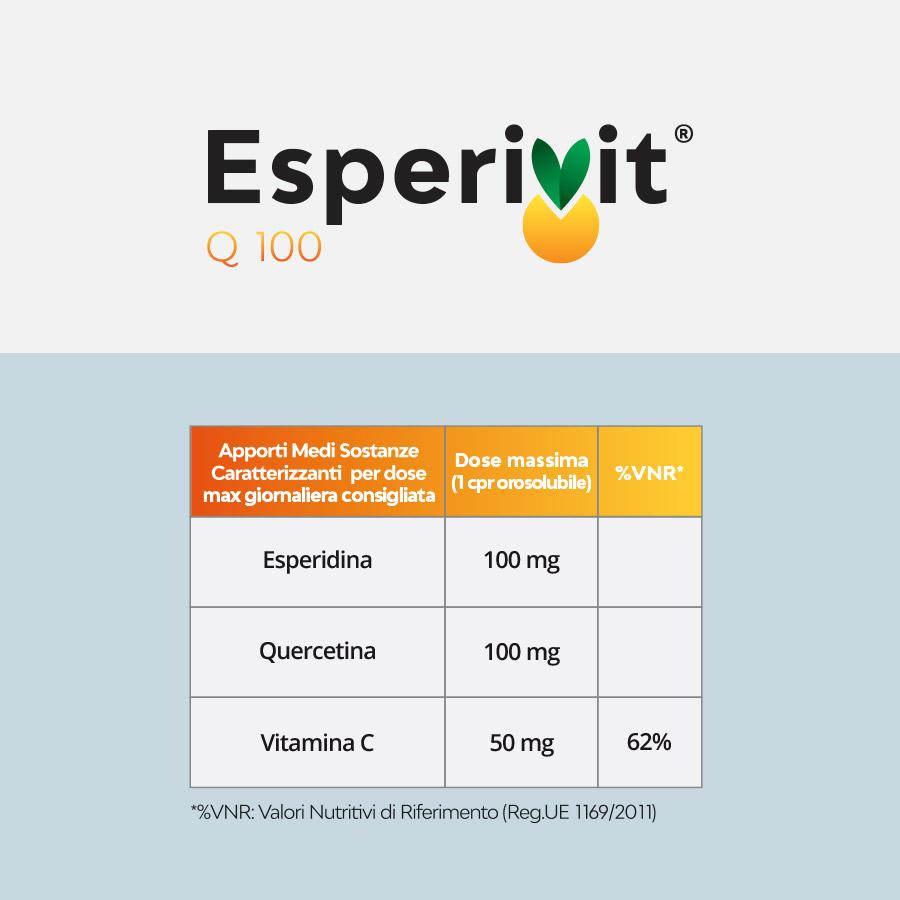 Esperivit Q100, integratore esperidina, tabella nutrizionale